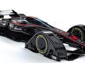 quoi ressembleront Formule futur?