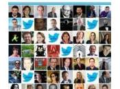 livre blanc Twitter banque édition 2015