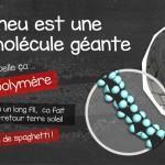 pneu polymère une seule molÊcule vulcanisation elastomère