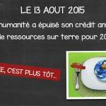 Credit Ressource Naturelle consommation humaine