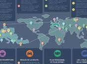 Trente coutumes connaître vous partez vivre l'étranger