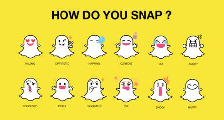 how-do-you-snap