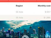 Nomad List, site référence destinations préférées travailleurs nomades
