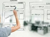 Pourquoi utiliser outils conception d'interfaces (zoning, wireframes, mockups)