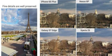 Qui prend les meilleurs photos: Le Galaxy S7 Edge ou l'iPhone 6S ?