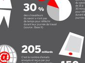 [infographie] L'overdose d'emails chiffres-clés!