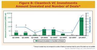 L'Inde, condamnée à réussir dans les greentech