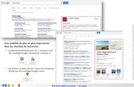 Yelloh Village Google