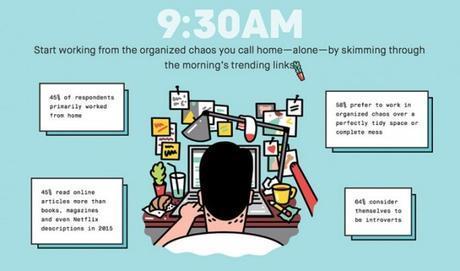 Infographie-créatif freelance-Creads