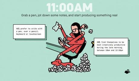 La journée type d'un créatif - Creads