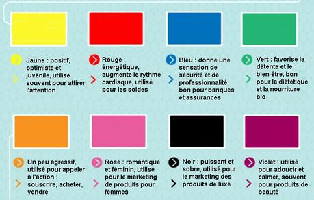 couleurs pour marketing