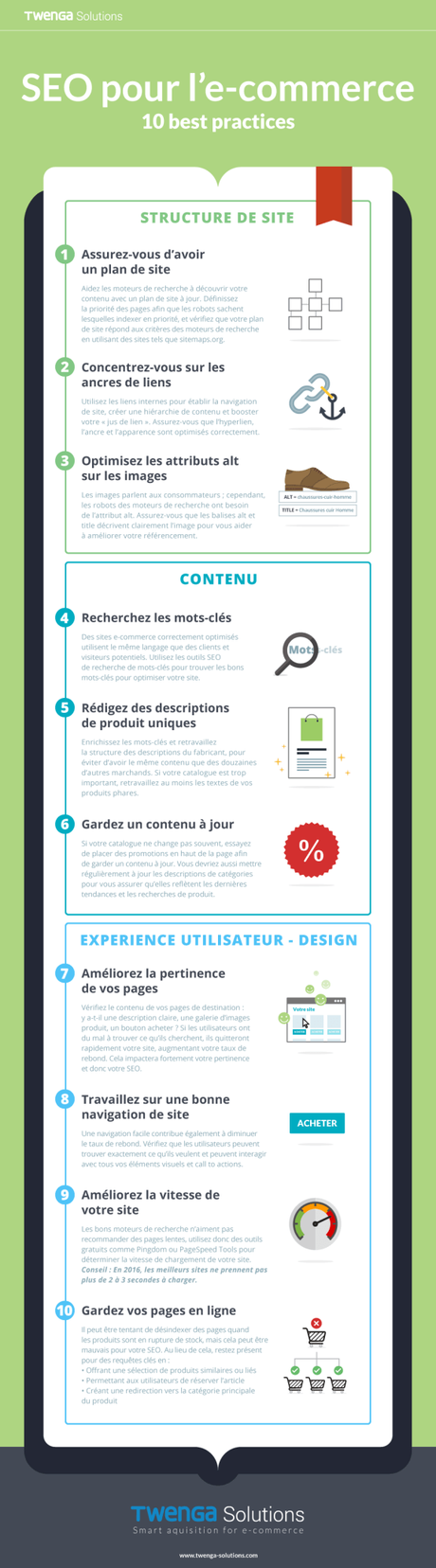 infographie-optimisation-seo-ecommerce