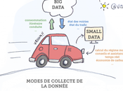 voiture connectée roulera Data Marketing Innovation