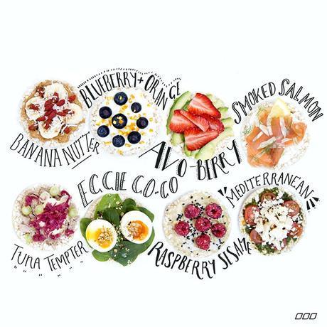 Manger sans gluten, plate?