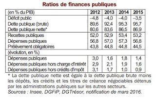 474ème semaine politique: comment Hollande aide au retour de Sarkozy