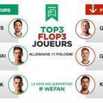 Tops / Flops : Allemagne – Pologne