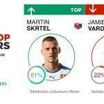 Top / Flop : Angleterre vs Slovaquie
