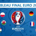 Tableau final de l'Euro 2016