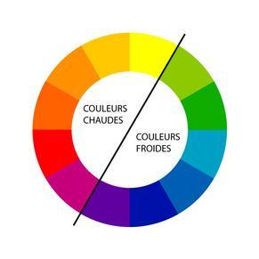 Introduisez de la couleur dans votre salon | À Voir