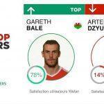 Top / Flop : Russie vs Pays de Galles