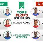 Tops / Flops : France – Albanie