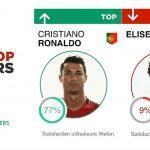 Top / Flop : Hongrie vs Portugal
