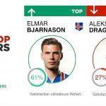 Top / Flop : Islande vs Autriche