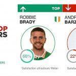 Top / Flop : Italie vs Irlande