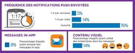Best Practices du marketing numérique en Europe