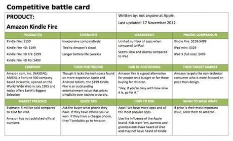 competitive-battle-card1-500x305