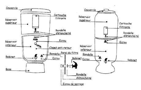 montage-fontaine-stefani