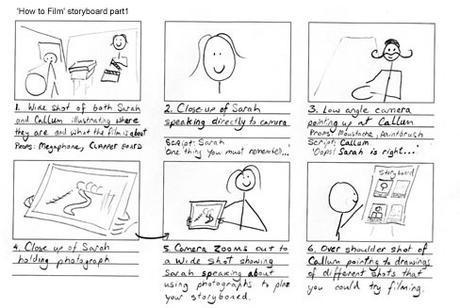 Découvrez comment booster votre site e-commerce avec un dessin animé en tableau blanc ! (Whiteboard animation)