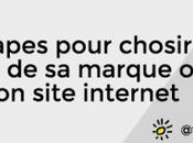 Marque, site internet choisir avec méthode étapes Marketing Innovation