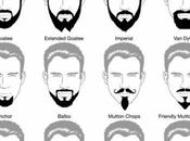 [Guide] Entretien barbe (partie2) tailler