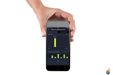 iPhone Data: suivre ses données iPhone et Mac avec SmartApp