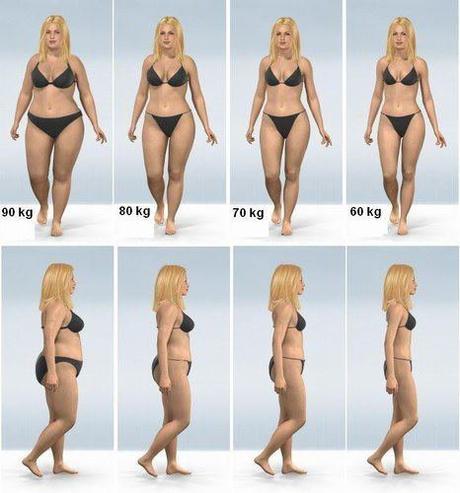 Comment perdre du poids tres rapidement