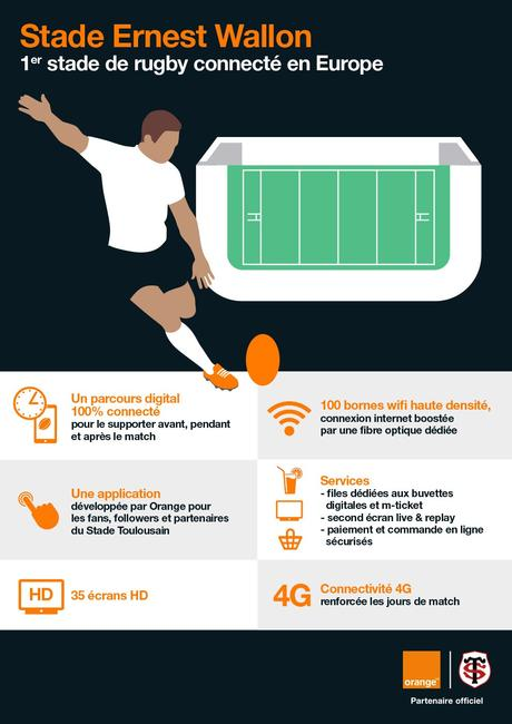 infographie-orange rugby ernest wallon toulouse
