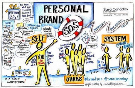 Sara-Canaday-Personal-Brand-SOS