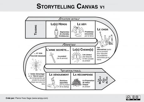storytelling_canvas_hd