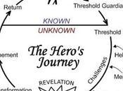 recette Storytelling même pour débutants