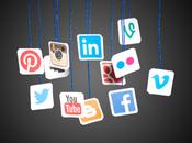 Qu'attendre médias sociaux quand entreprise