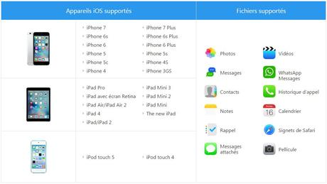 appareils-fichiers-supportes-mobisaver
