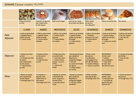 Bekannt regime dukan 15 jours menu - À Lire KA44