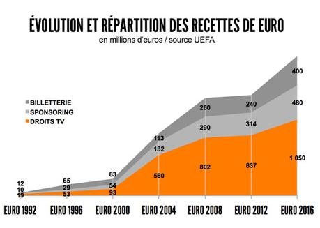 EURO-BUSINESS-REPARTITION
