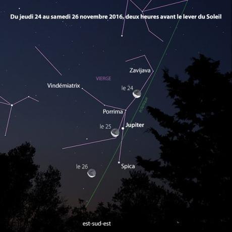 Les plus beaux rendez-vous astronomiques en novembre