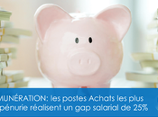 salaires fonction Achats 2017