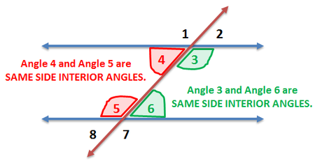 Superb Same Side Interior Angles