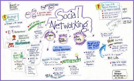 TPE : Ma Méthode en 7 points pour décoller sur les réseaux sociaux