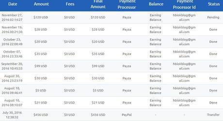 Comment se faire de l'argent grâce à MyPayingAds ?