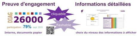 Score RSE ISO26000 PRODURABLE DIAGNOSTIC